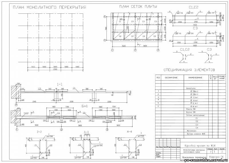 Научиться читать чертежи монолитов и железобетонных конструкций